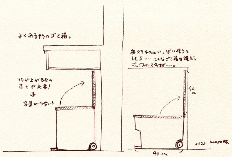 ペダル式ゴミ箱のデメリット