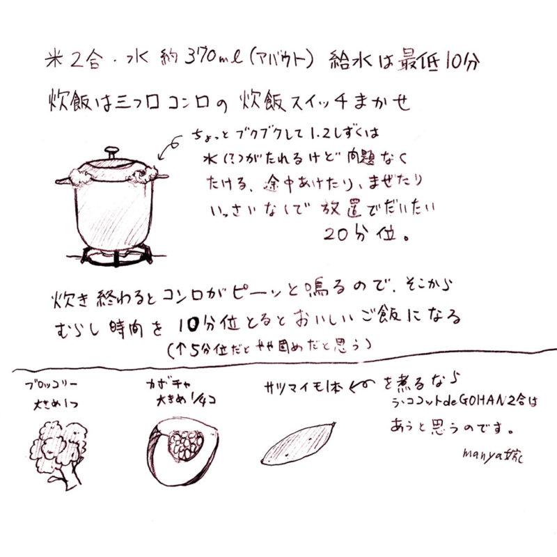 staub(ストウブ)_ラ・ココット de GOHAN イラスト説明