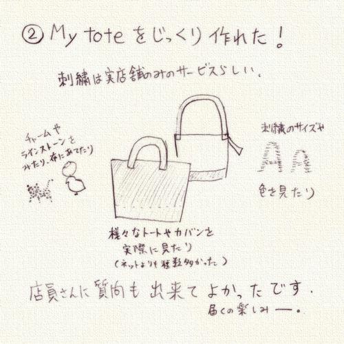 実際にKEYUCA(ケユカ)のMY toteを作りました。