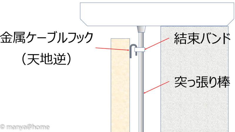 カウンター下 ホワイトボード(突っ張り棒)設置方法