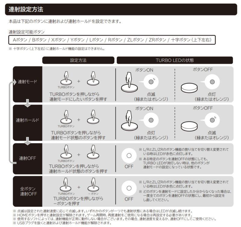 ホリ クラシックコントローラー 連射設定方法