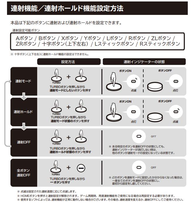 ホリパッド ミニ for Nintendo Switch 取扱説明書 連射機能説明部分