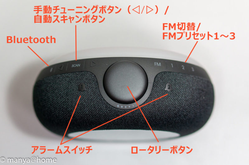 JBL HORIZON2 天面操作部説明