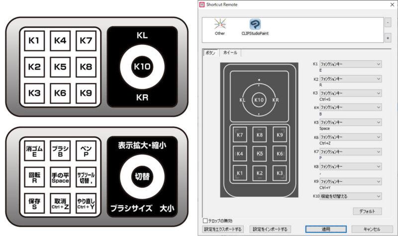 XP-Pen AC19 shortcut remote manya@homeの設定