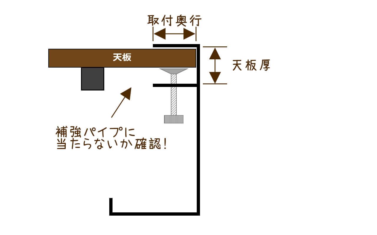 天板厚、取付奥行説明図